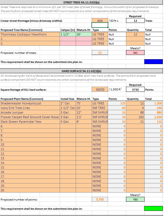 Sample Calculator
