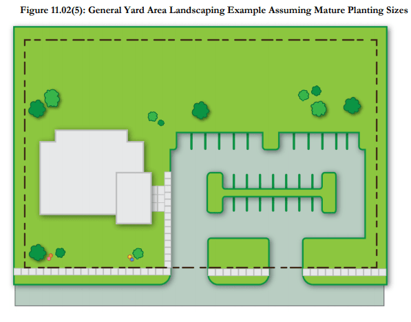 General yard area landscaping sample